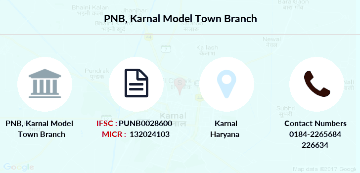 Punjab-national-bank Karnal-model-town branch