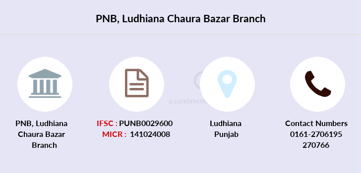 Punjab-national-bank Ludhiana-chaura-bazar branch