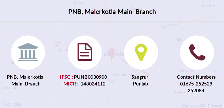 Pnb forex branches