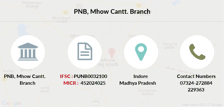 Punjab-national-bank Mhow-cantt branch