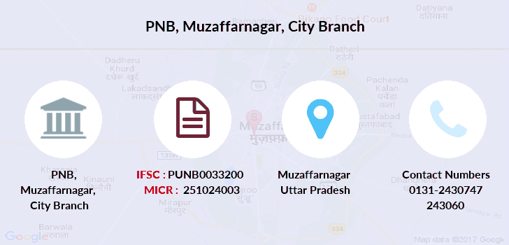 Punjab-national-bank Muzaffarnagar-city branch