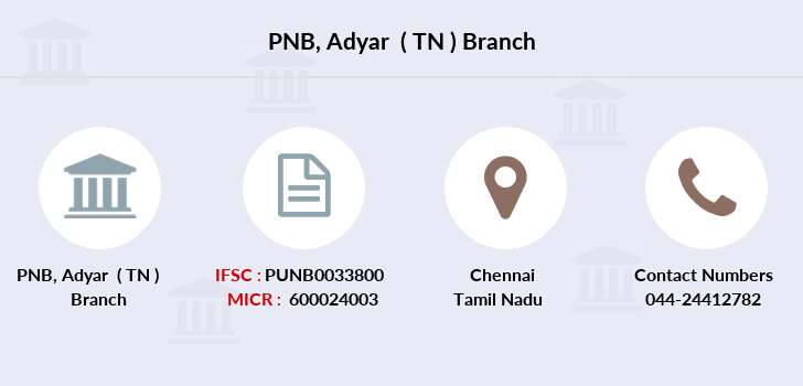 Punjab-national-bank Adyar-tn branch