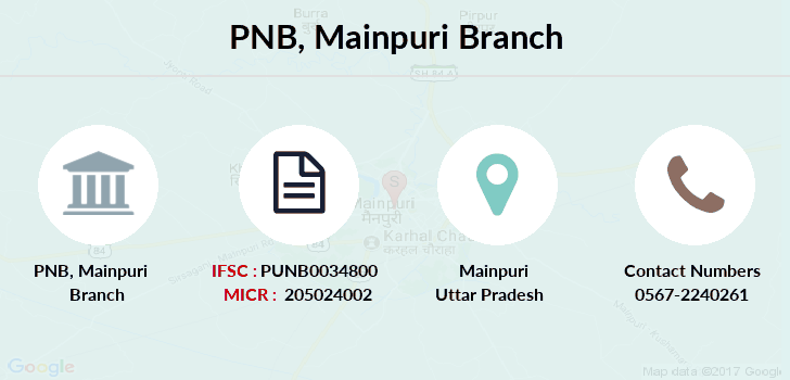 Punjab-national-bank Mainpuri branch