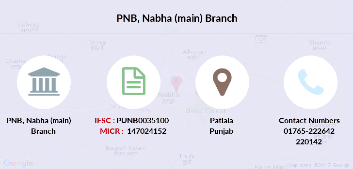 Punjab-national-bank Nabha-main branch