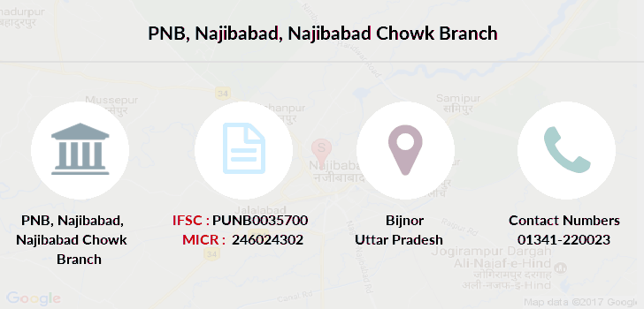 Punjab-national-bank Najibabad-najibabad-chowk branch
