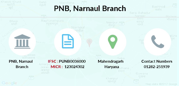 Punjab-national-bank Narnaul branch