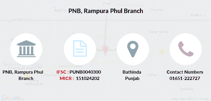 Punjab-national-bank Rampura-phul branch