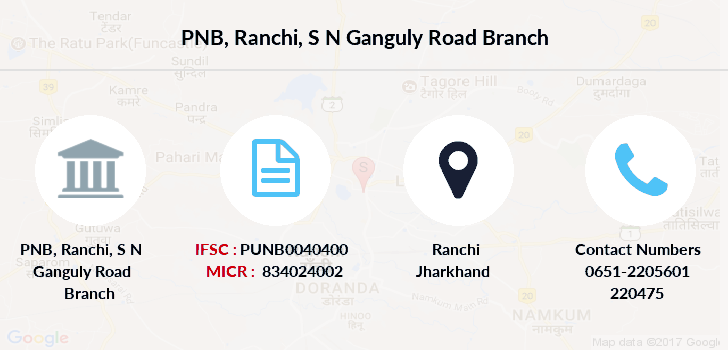 Punjab-national-bank Ranchi-s-n-ganguly-road branch