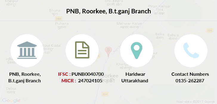 Punjab-national-bank Roorkee-b-t-ganj branch