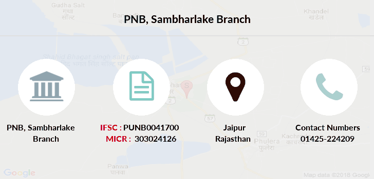 Punjab-national-bank Sambharlake branch