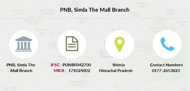 Punjab-national-bank Simla-the-mall branch