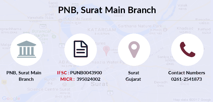 Punjab-national-bank Surat-main branch