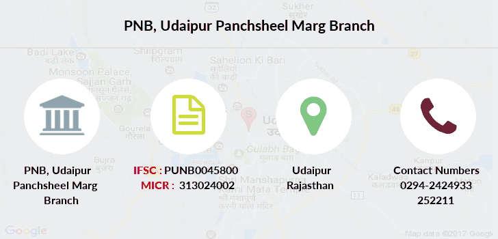 Punjab-national-bank Udaipur-panchsheel-marg branch