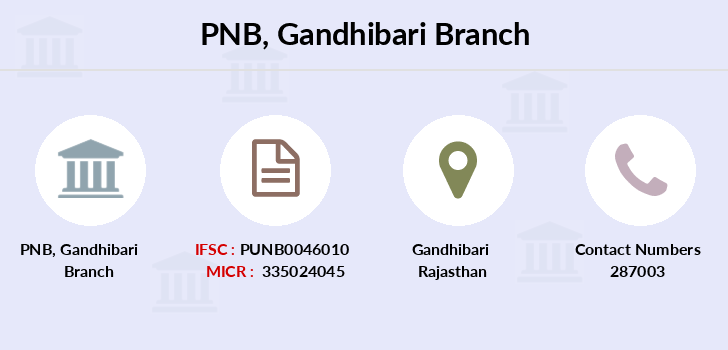 Punjab-national-bank Gandhibari branch