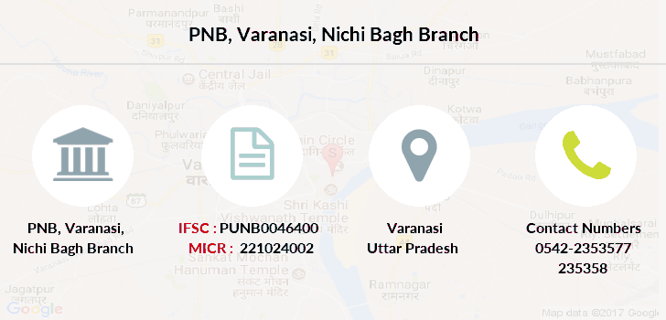 Punjab-national-bank Varanasi-nichi-bagh branch