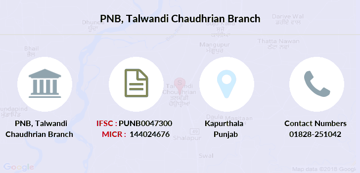 Punjab-national-bank Talwandi-chaudhrian branch