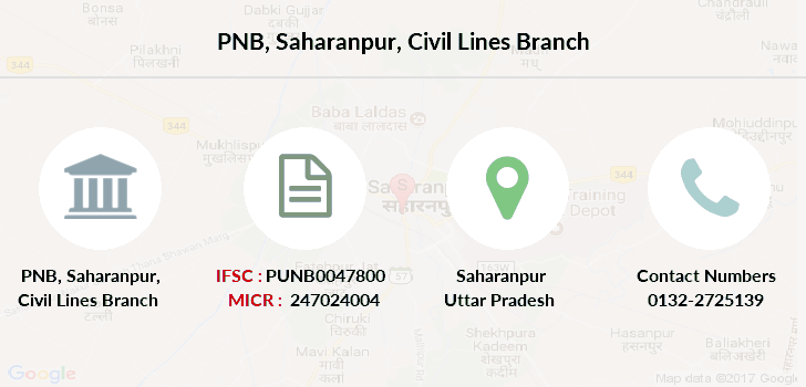 Punjab-national-bank Saharanpur-civil-lines branch
