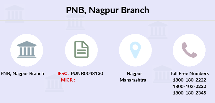 Punjab-national-bank Nagpur branch