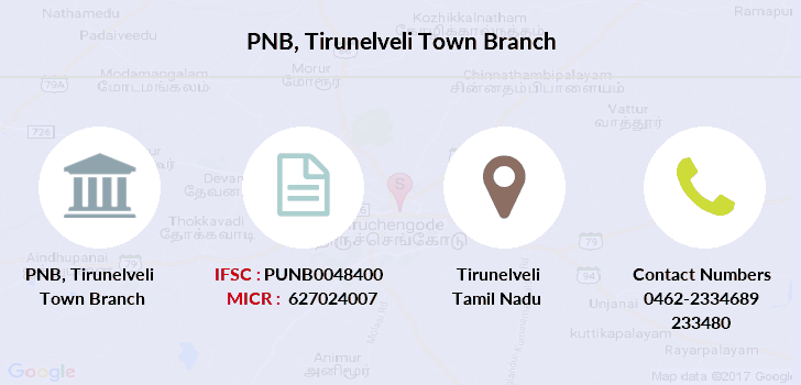 Punjab-national-bank Tirunelveli-town branch