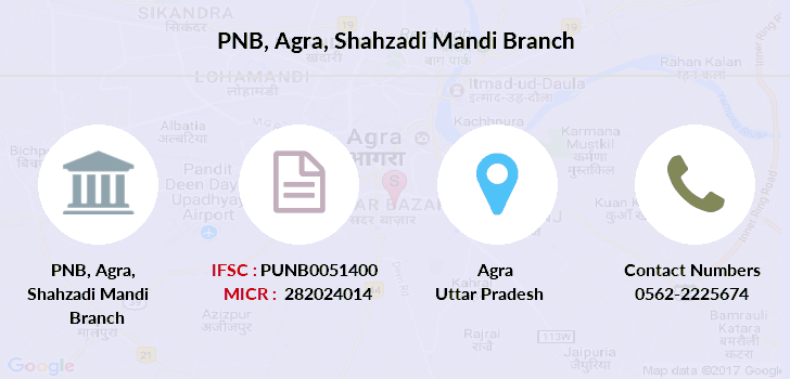 Punjab-national-bank Agra-shahzadi-mandi branch