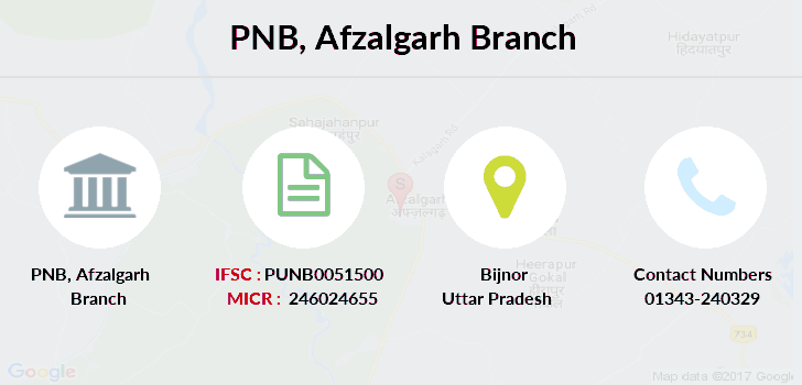 Punjab-national-bank Afzalgarh branch