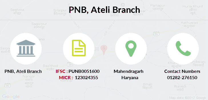 Punjab-national-bank Ateli branch
