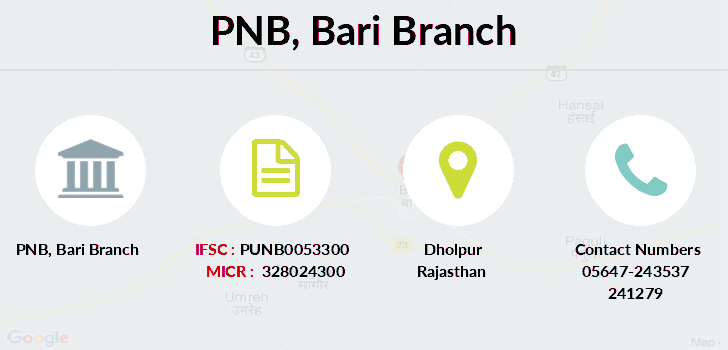 Punjab-national-bank Bari branch