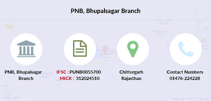 Punjab-national-bank Bhupalsagar branch