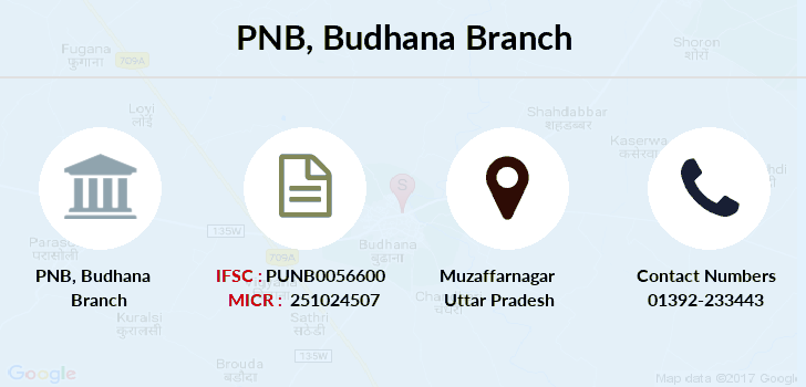 Punjab-national-bank Budhana branch