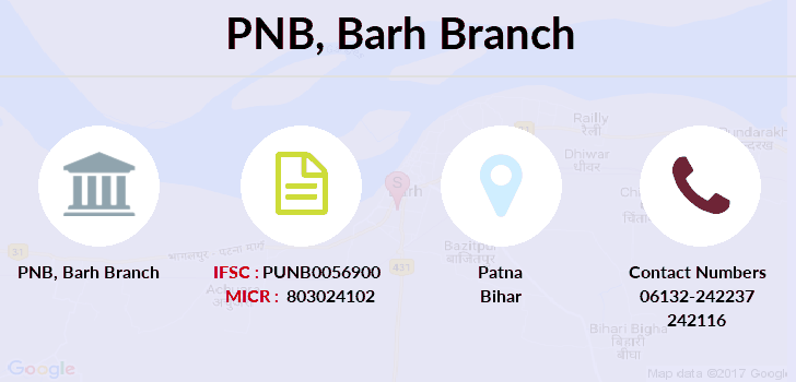 Punjab-national-bank Barh branch