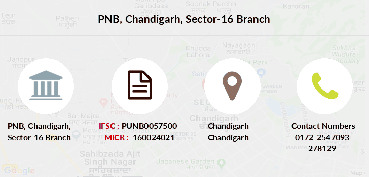 Punjab-national-bank Chandigarh-sector-16 branch