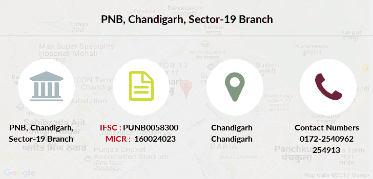 Punjab-national-bank Chandigarh-sector-19 branch