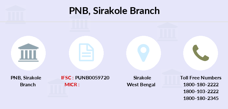 Punjab-national-bank Sirakole branch