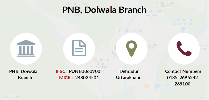 Punjab-national-bank Doiwala branch