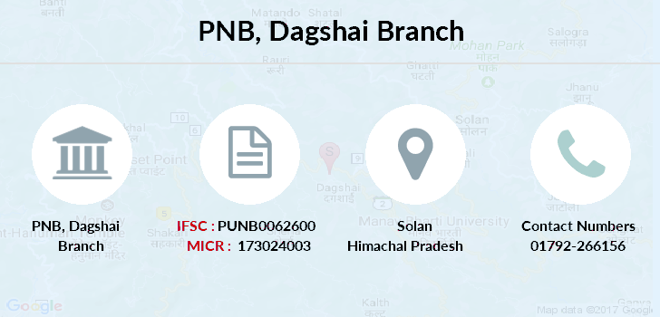 Punjab-national-bank Dagshai branch
