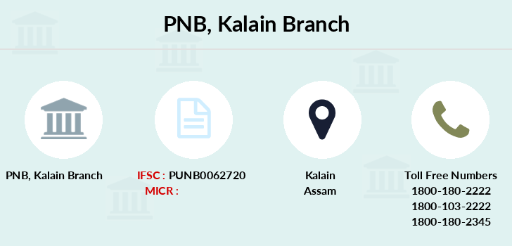 Punjab-national-bank Kalain branch