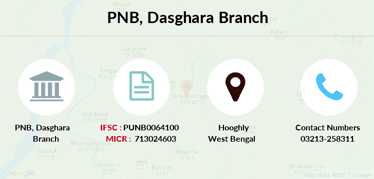 Punjab-national-bank Dasghara branch