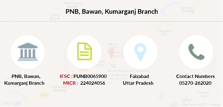 Punjab-national-bank Bawan-kumarganj branch