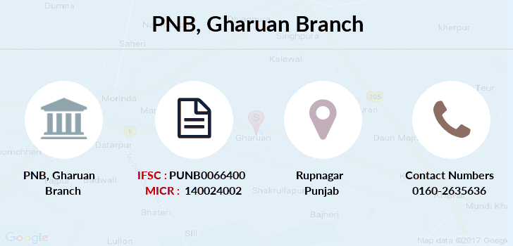 Punjab-national-bank Gharuan branch