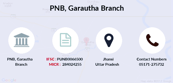 Punjab-national-bank Garautha branch