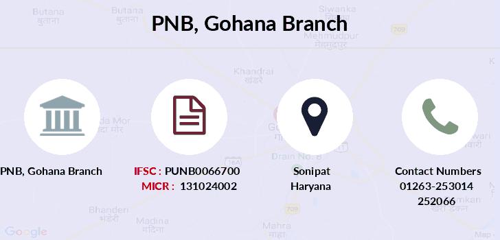 punjab national bank gohana haryana weather