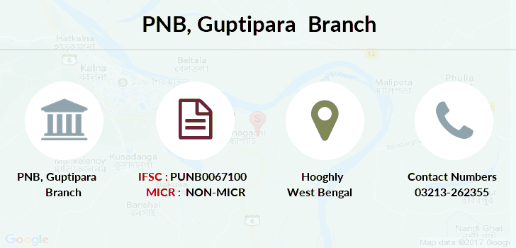 Punjab-national-bank Guptipara branch