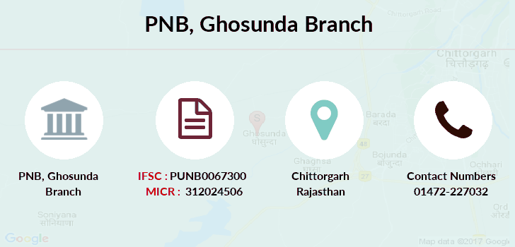 Punjab-national-bank Ghosunda branch