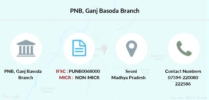 Punjab-national-bank Ganj-basoda branch