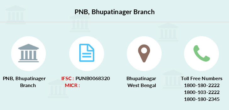 Punjab-national-bank Bhupatinager branch