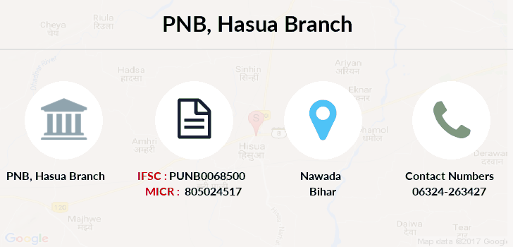 Punjab-national-bank Hasua branch