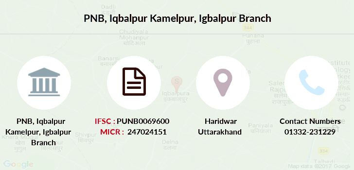 Punjab-national-bank Iqbalpur-kamelpur-igbalpur branch