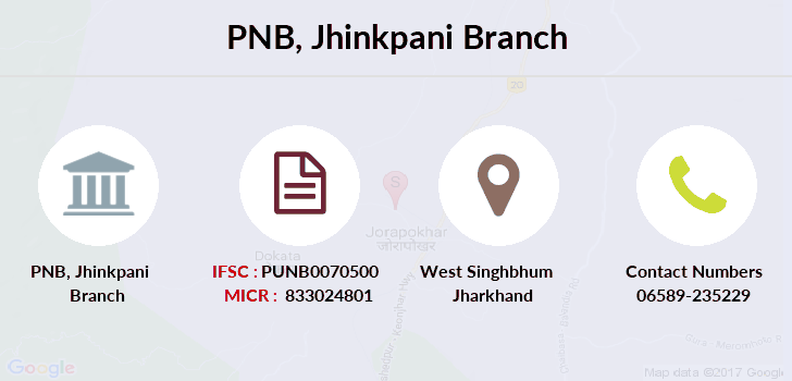 Punjab-national-bank Jhinkpani branch