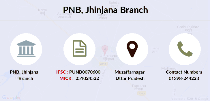 Punjab-national-bank Jhinjana branch