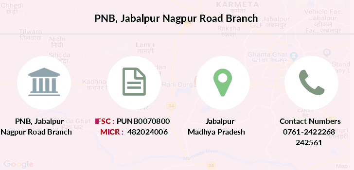 Punjab-national-bank Jabalpur-nagpur-road branch